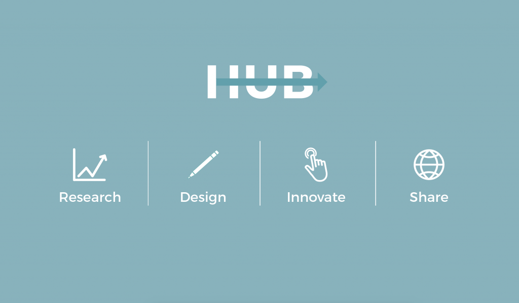 WISE Innovation Hub: Research, Design, Innovate, Share